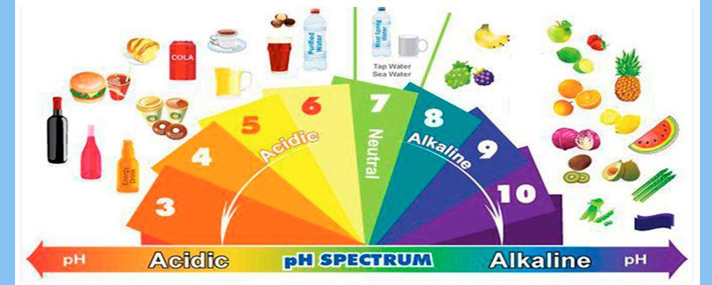 pH-la-acidosis-y-alcalinidad